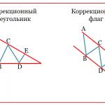 Коррекционные паттерны волновой теории Эллиотта