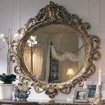 Что такое зеркальный уровень на форекс?