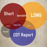 Что нужно знать об COT отчете