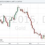 Цены на золото снизились на позитивных данных США
