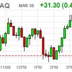 Основные фондовые индексы США немного выросли