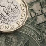 Технический анализ валютной пары GBP/USD 10.07.2019