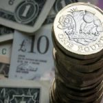 Технический анализ валютной пары GBP/USD 15.07.2019