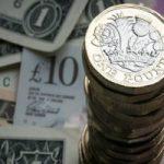 Технический анализ валютной пары GBP/USD 16.09.2019