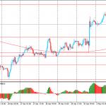 Утро на форекс и прогноз на день: Австралийский доллар упал после публикации негативных макроэкономических данных