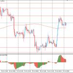 Утро на форекс и прогноз на день: Австралийский доллар упал на 0,3% к своему трехнедельному минимуму